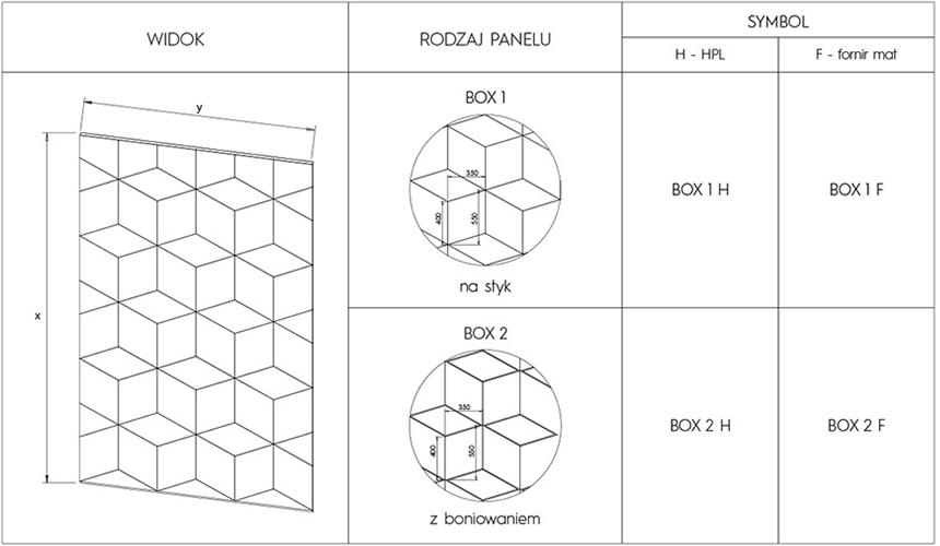 panele box