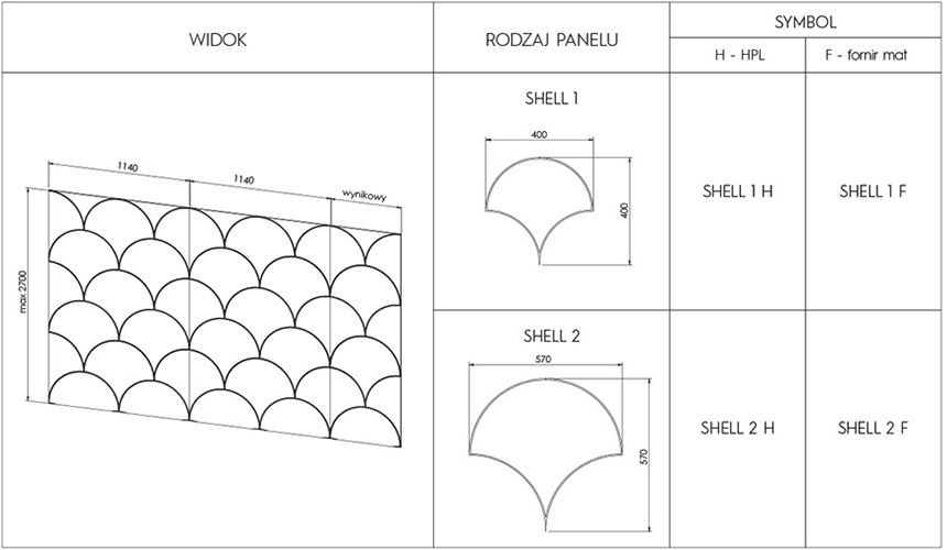 panele shell